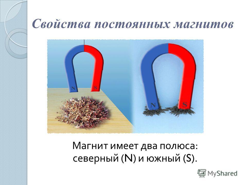 Свойства постоянных магнитов Магнит имеет два полюса : северный (N) и южный (S).