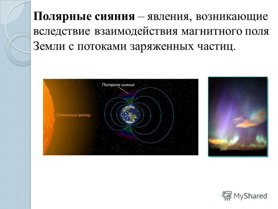 Полярные сияния – явления, возникающие вследствие взаимодействия магнитного поля Земли с потоками заряженных частиц.