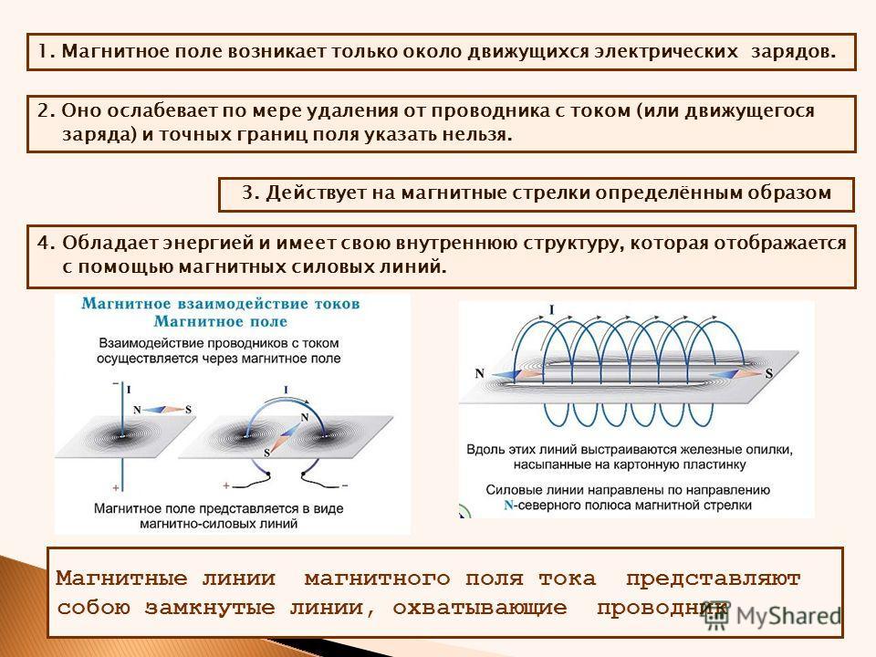 1. Магнитное поле возникает только около движущихся электрических зарядов. 2. Оно ослабевает по мере удаления от проводника с током (или движущегося заряда) и точных границ поля указать нельзя. 3. Действует на магнитные стрелки определённым образом 4