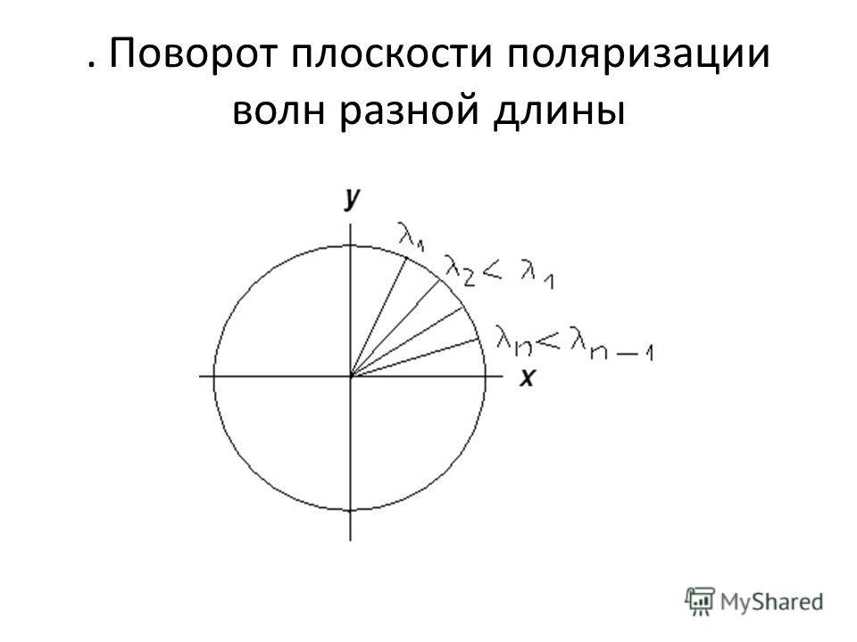 . Поворот плоскости поляризации волн разной длины