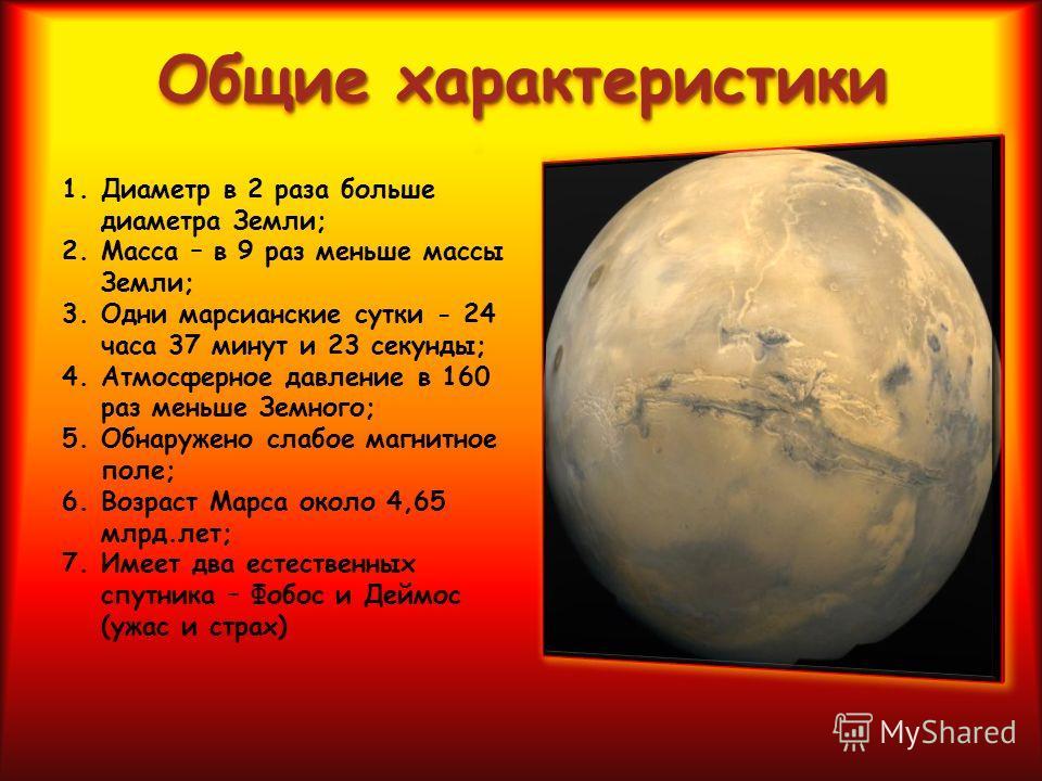 1. Диаметр в 2 раза больше диаметра Земли; 2. Масса – в 9 раз меньше массы Земли; 3. Одни марсианские сутки - 24 часа 37 минут и 23 секунды; 4. Атмосферное давление в 160 раз меньше Земного; 5. Обнаружено слабое магнитное поле; 6. Возраст Марса около