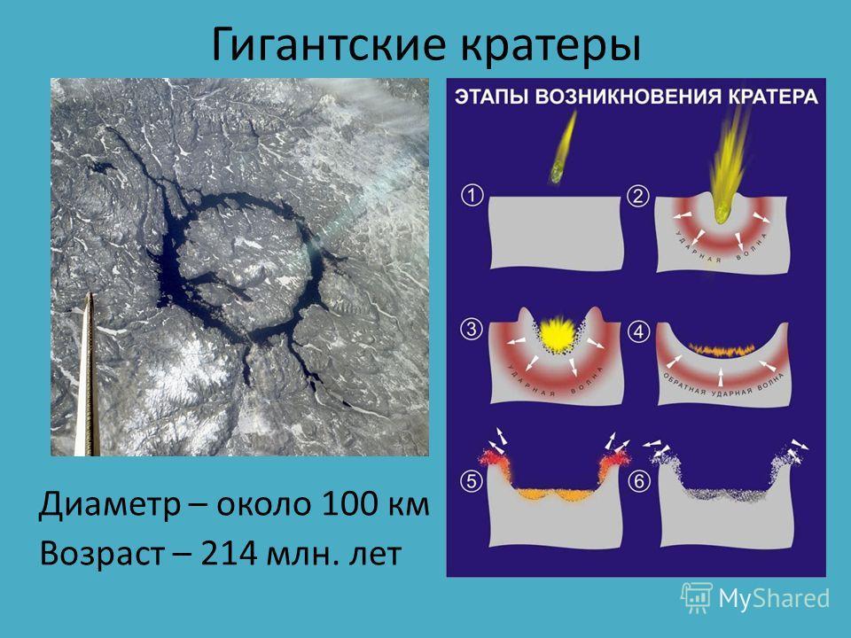Гигантские кратеры Диаметр – около 100 км Возраст – 214 млн. лет