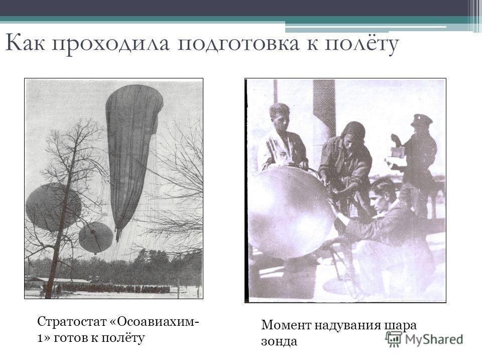 Стратостат «Осоавиахим- 1» готов к полёту Момент надувания шара зонда Как проходила подготовка к полёту