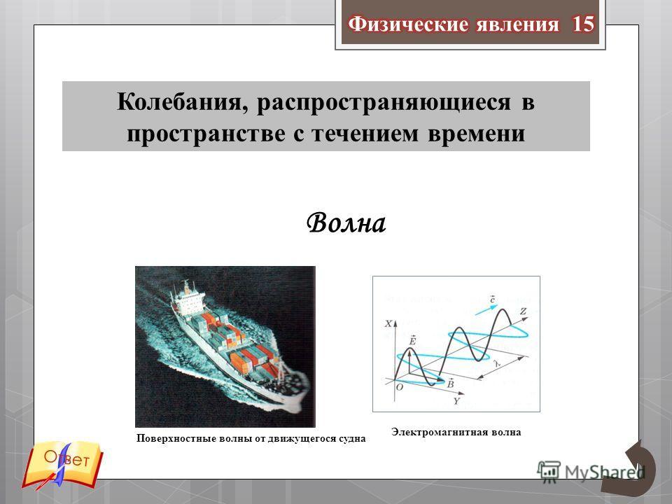 Ответ Колебания, распространяющиеся в пространстве с течением времени Волна Поверхностные волны от движущегося судна Электромагнитная волна