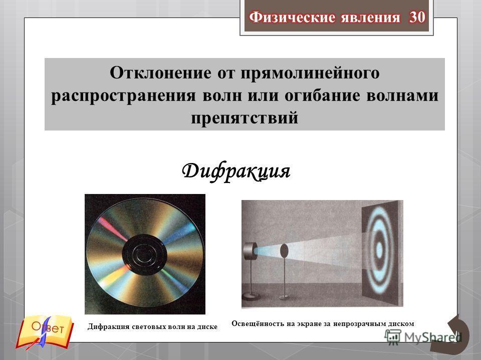 Ответ Отклонение от прямолинейного распространения волн или огибание волнами препятствий Дифракция Дифракция световых волн на диске Освещённость на экране за непрозрачным диском
