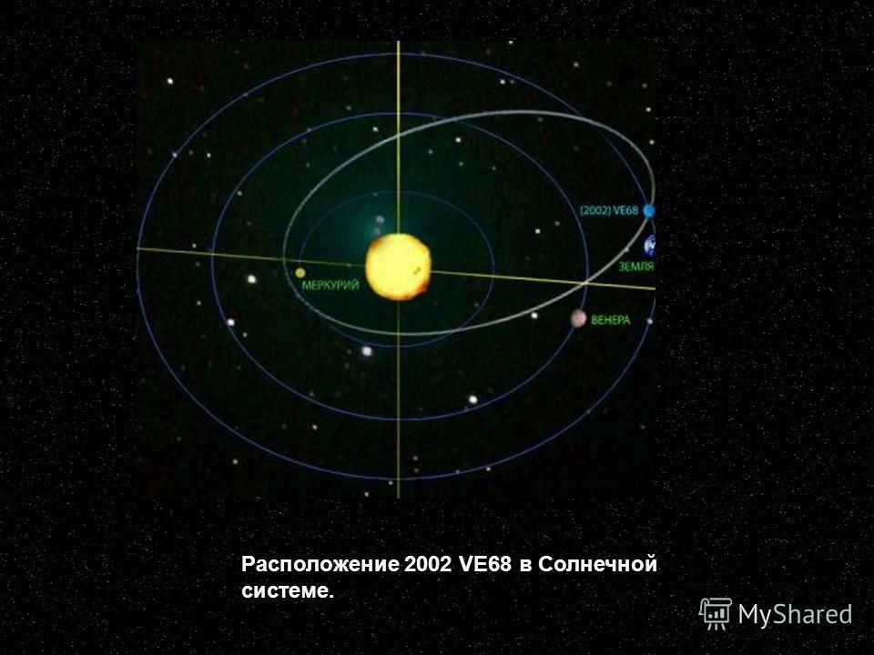 Расположение 2002 VE68 в Солнечной системе.