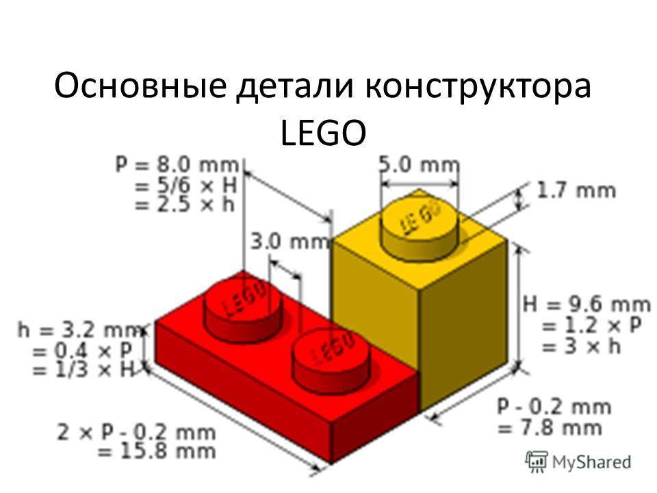 Основные детали конструктора LEGO