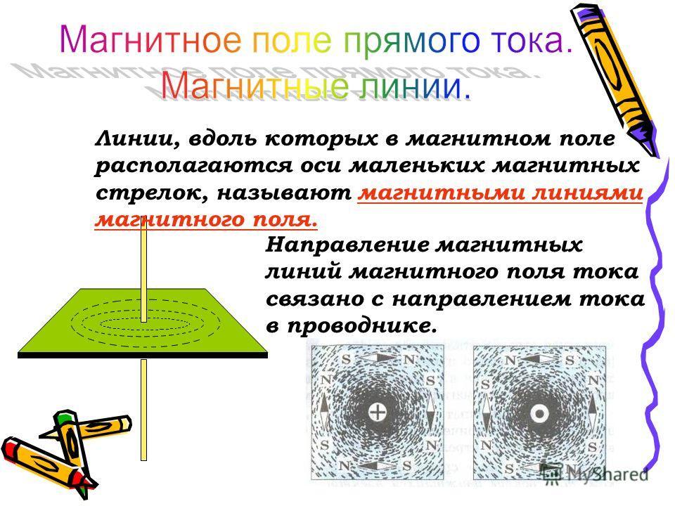 Линии, вдоль которых в магнитном поле располагаются оси маленьких магнитных стрелок, называют магнитными линиями магнитного поля. Направление магнитных линий магнитного поля тока связано с направлением тока в проводнике.