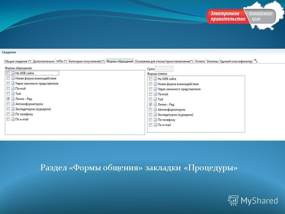 Раздел «Формы общения» закладки «Процедуры»