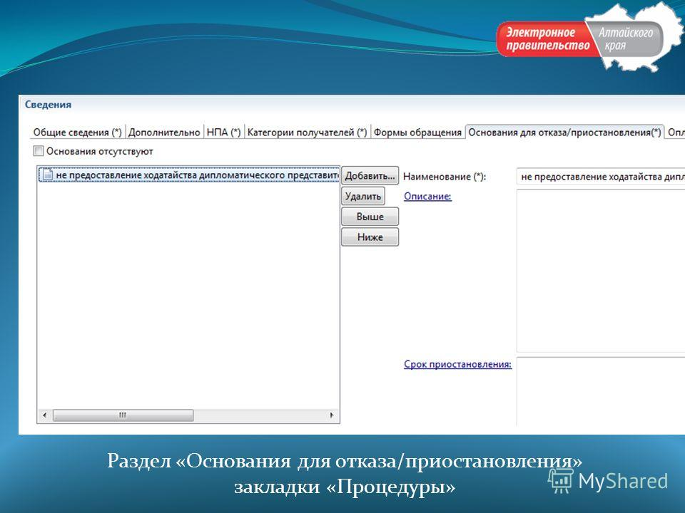 Раздел «Основания для отказа/приостановления» закладки «Процедуры»