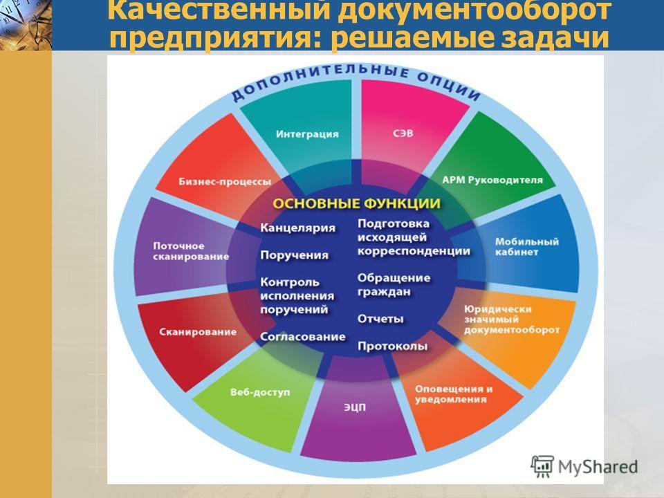 Качественный документооборот предприятия: решаемые задачи