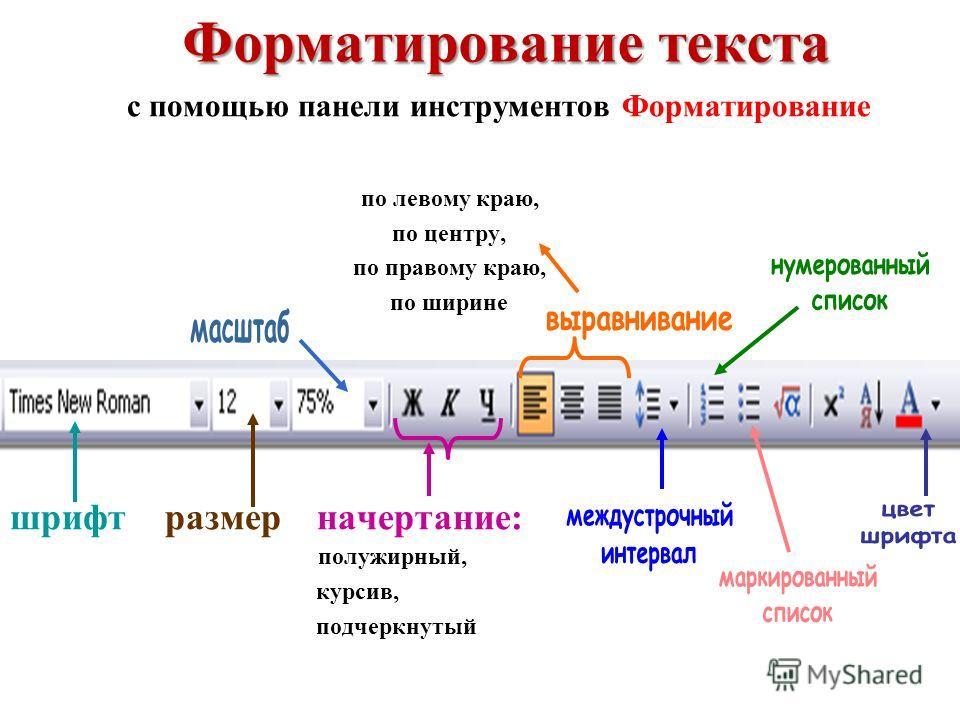 Форматирование текста с помощью панели инструментов Форматирование по левому краю, по центру, по правому краю, по ширине шрифт размер начертание: полужирный, курсив, подчеркнутый