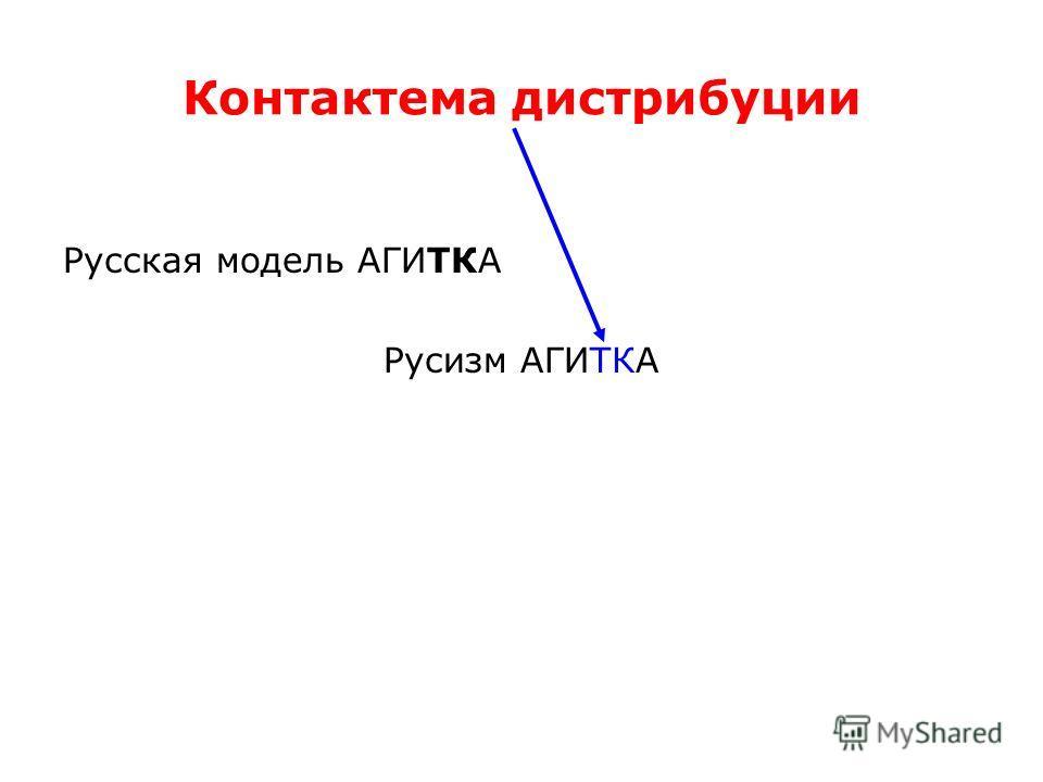 Контактема дистрибуции Русская модель АГИТКА Русизм АГИТКА