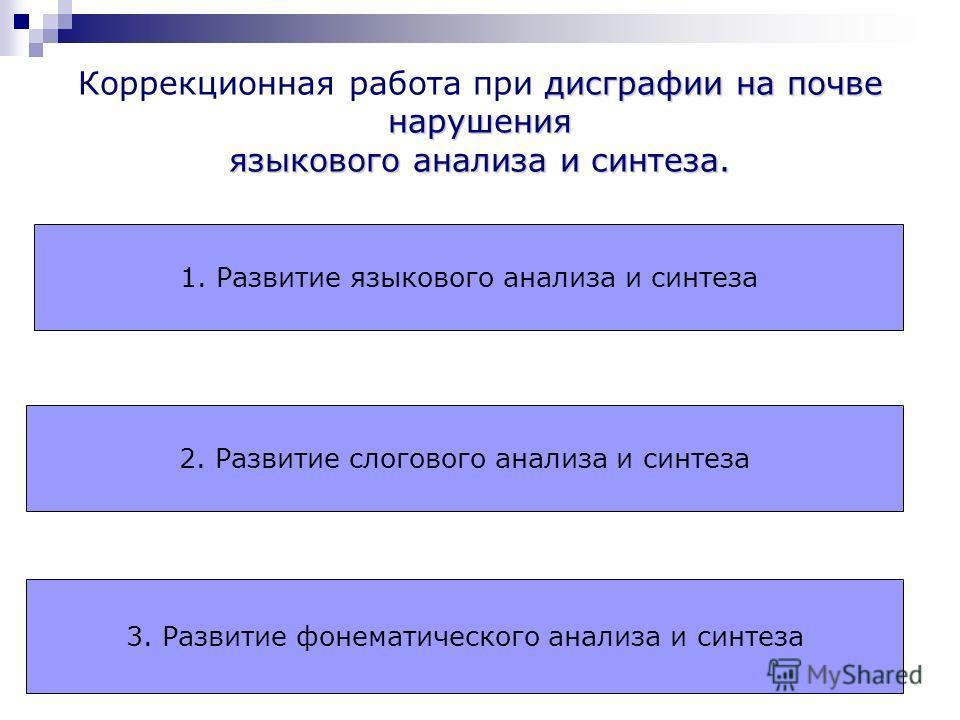 дисграфии на почве нарушения языкового анализа и синтеза. Коррекционная работа при дисграфии на почве нарушения языкового анализа и синтеза. 1. Развитие языкового анализа и синтеза 2. Развитие слогового анализа и синтеза 3. Развитие фонематического а
