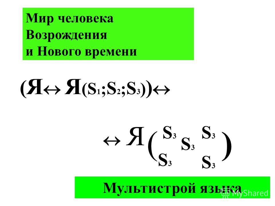 ( Я Я (S 1 ; S 2 ; S 3 ) ) Я ( ) S 3 S 3 S 3 S 3 S 3 Мультистрой языка Мир человека Возрождения и Нового времени