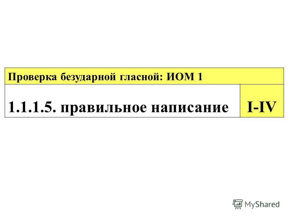 Проверка безударной гласной: ИОМ 1 1.1.1.5. правильное написаниеI-IV