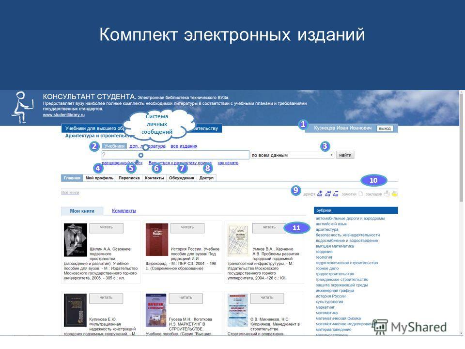 1 23 4 5678 9 10 11 настраиваемый профиль пользователя Комплект электронных изданий