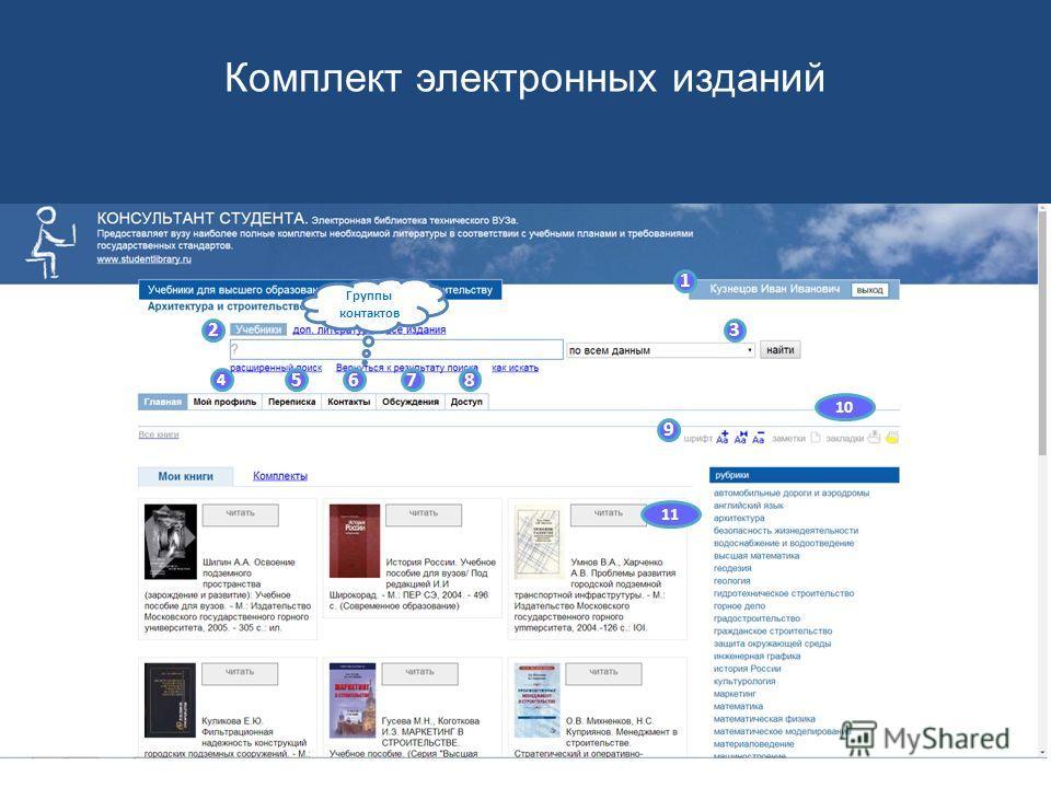 1 23 4 5678 9 10 11 Система личных сообщений Комплект электронных изданий