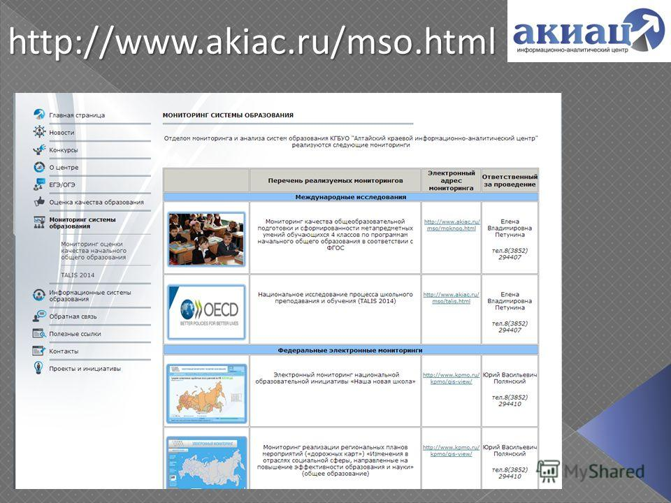http://www.akiac.ru/mso.html