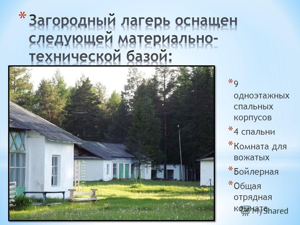 * 9 одноэтажных спальных корпусов * 4 спальни * Комната для вожатых * Бойлерная * Общая отрядная комната