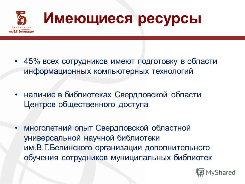 Имеющиеся ресурсы 45% всех сотрудников имеют подготовку в области информационных компьютерных технологий наличие в библиотеках Свердловской области Центров общественного доступа многолетний опыт Свердловской областной универсальной научной библиотеки