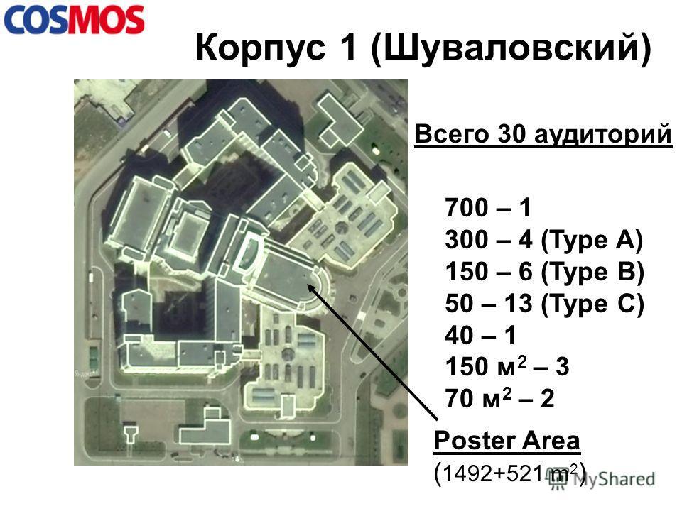 700 – 1 300 – 4 (Type A) 150 – 6 (Type B) 50 – 13 (Type C) 40 – 1 150 м 2 – 3 70 м 2 – 2 Всего 30 аудиторий Корпус 1 (Шуваловский) Poster Area ( 1492+521 m 2 )