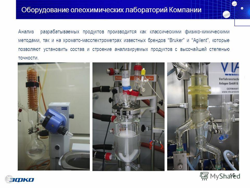 15 Анализ разрабатываемых продуктов производится как классическими физико-химическими методами, так и на хромато-масс-спектрометрах известных брендов Bruker и Agilent, которые позволяют установить состав и строение анализируемых продуктов с высочайше