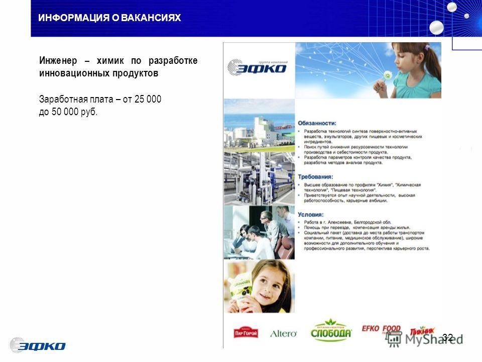 ИНФОРМАЦИЯ О ВАКАНСИЯХ 32 Инженер – химик по разработке инновационных продуктов Заработная плата – от 25 000 до 50 000 руб.