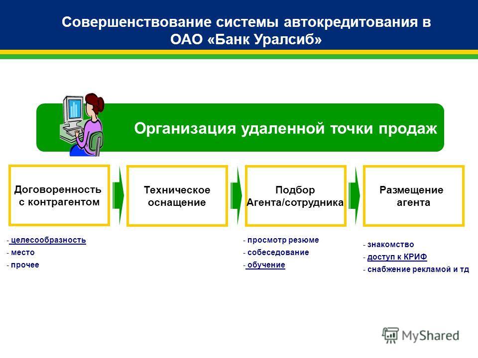 Совершенствование системы автокредитования в ОАО «Банк Уралсиб» Организация удаленной точки продаж Договоренность с контрагентом Техническое оснащение Подбор Агента/сотрудника Размещение агента - целесообразность - место - прочее - просмотр резюме -
