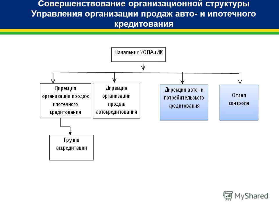 Совершенствование организационной структуры Управления организации продаж авто- и ипотечного кредитования