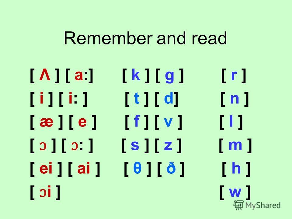 Remember and read [ Λ ] [ a:] [ k ] [ g ] [ r ] [ i ] [ i: ] [ t ] [ d] [ n ] [ æ ] [ e ] [ f ] [ v ] [ l ] [ ɔ ] [ ɔ : ] [ s ] [ z ] [ m ] [ ei ] [ аi ] [ θ ] [ ð ] [ h ] [ ɔ i ] [ w ]