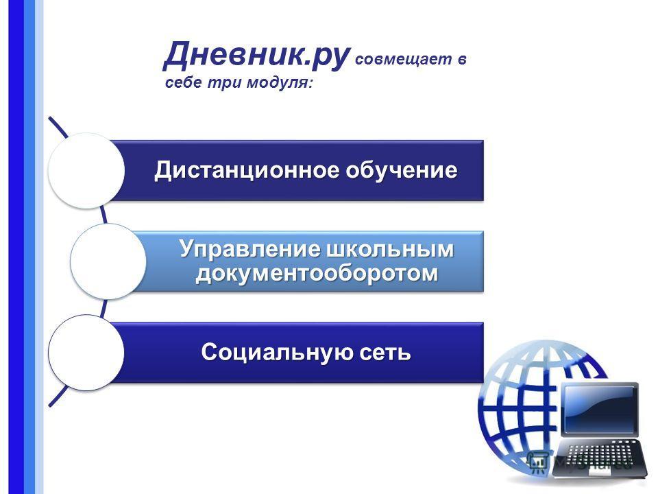 Дневник.ру совмещает в себе три модуля: Дистанционное обучение Управление школьным документооборотом Социальную сеть