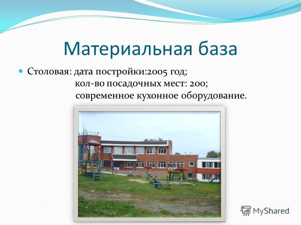 Материальная база Столовая: дата постройки:2005 год; кол-во посадочных мест: 200; современное кухонное оборудование.