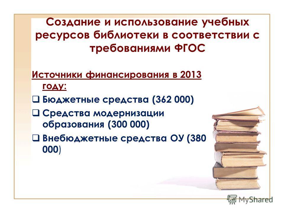Создание и использование учебных ресурсов библиотеки в соответствии с требованиями ФГОС Источники финансирования в 2013 году: Бюджетные средства (362 000) Средства модернизации образования (300 000) Внебюджетные средства ОУ (380 000 )
