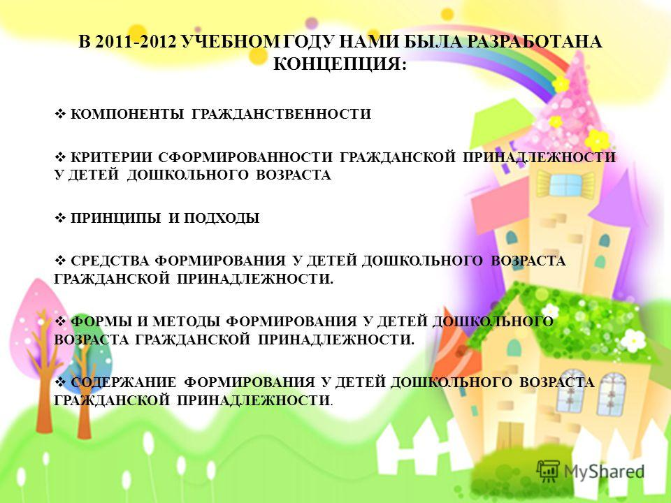 В 2011-2012 УЧЕБНОМ ГОДУ НАМИ БЫЛА РАЗРАБОТАНА КОНЦЕПЦИЯ: КОМПОНЕНТЫ ГРАЖДАНСТВЕННОСТИ КРИТЕРИИ СФОРМИРОВАННОСТИ ГРАЖДАНСКОЙ ПРИНАДЛЕЖНОСТИ У ДЕТЕЙ ДОШКОЛЬНОГО ВОЗРАСТА ПРИНЦИПЫ И ПОДХОДЫ СРЕДСТВА ФОРМИРОВАНИЯ У ДЕТЕЙ ДОШКОЛЬНОГО ВОЗРАСТА ГРАЖДАНСКОЙ