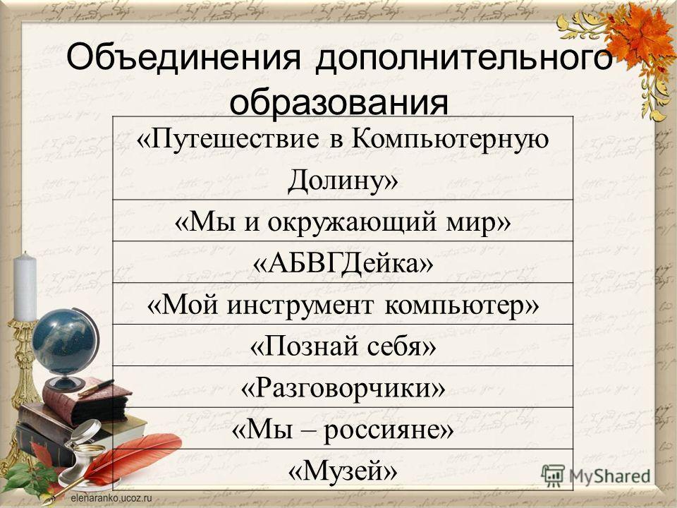 Объединения дополнительного образования «Путешествие в Компьютерную Долину» «Мы и окружающий мир» «АБВГДейка» «Мой инструмент компьютер» «Познай себя» «Разговорчики» «Мы – россияне» «Музей»