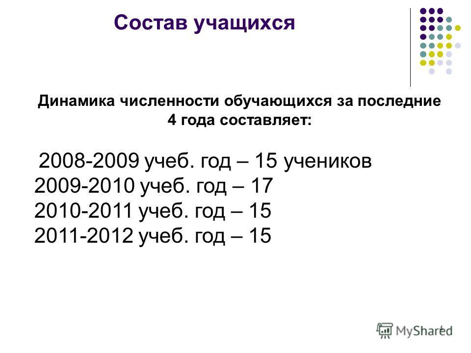 4 Состав учащихся Динамика численности обучающихся за последние 4 года составляет: 2008-2009 учеб. год – 15 учеников 2009-2010 учеб. год – 17 2010-2011 учеб. год – 15 2011-2012 учеб. год – 15