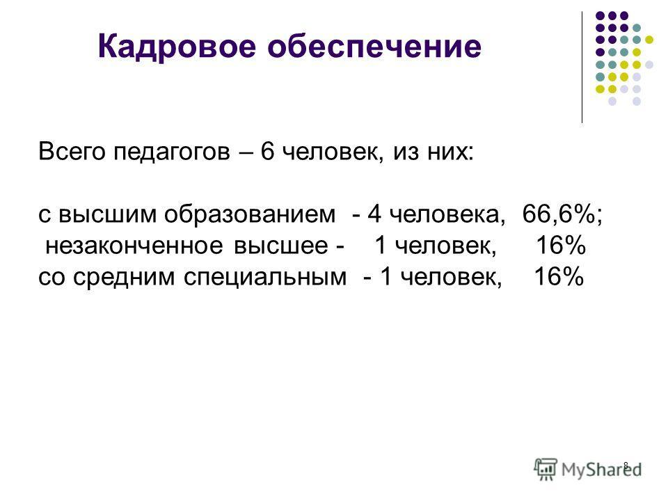 8 Кадровое обеспечение Всего педагогов – 6 человек, из них: с высшим образованием - 4 человека, 66,6%; незаконченное высшее - 1 человек, 16% со средним специальным - 1 человек, 16%