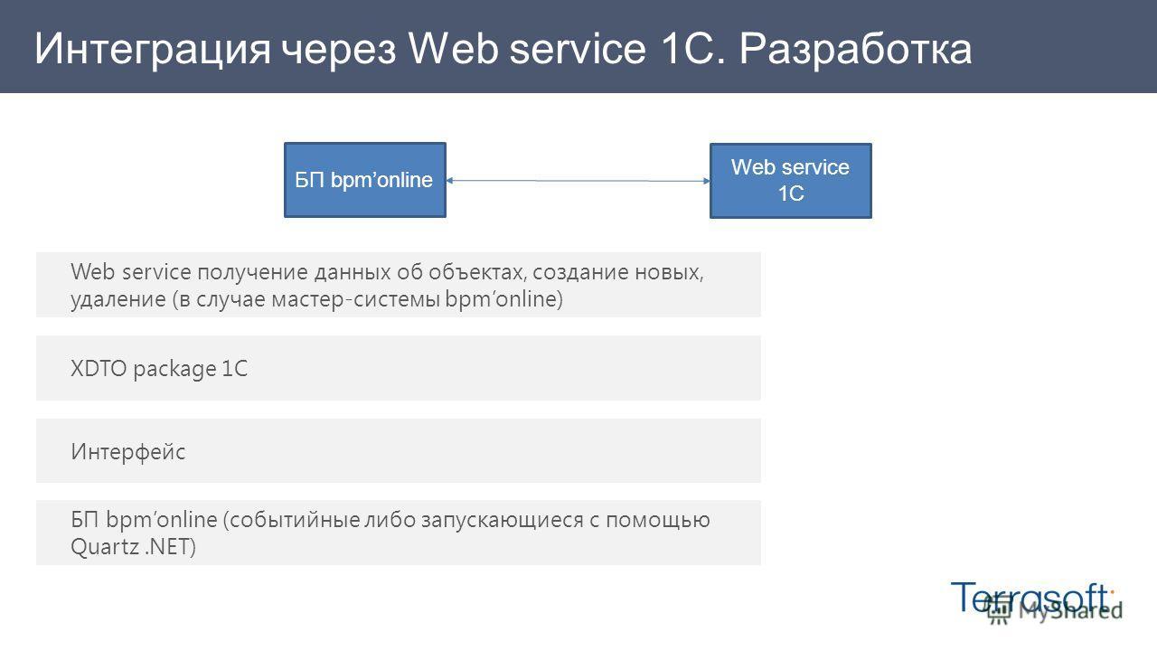 Интеграция через Web service 1C. Разработка БП bpmonline Web service 1C Web service получение данных об объектах, создание новых, удаление (в случае мастер-системы bpmonline) XDTO package 1C Интерфейс БП bpmonline (событийные либо запускающиеся с пом