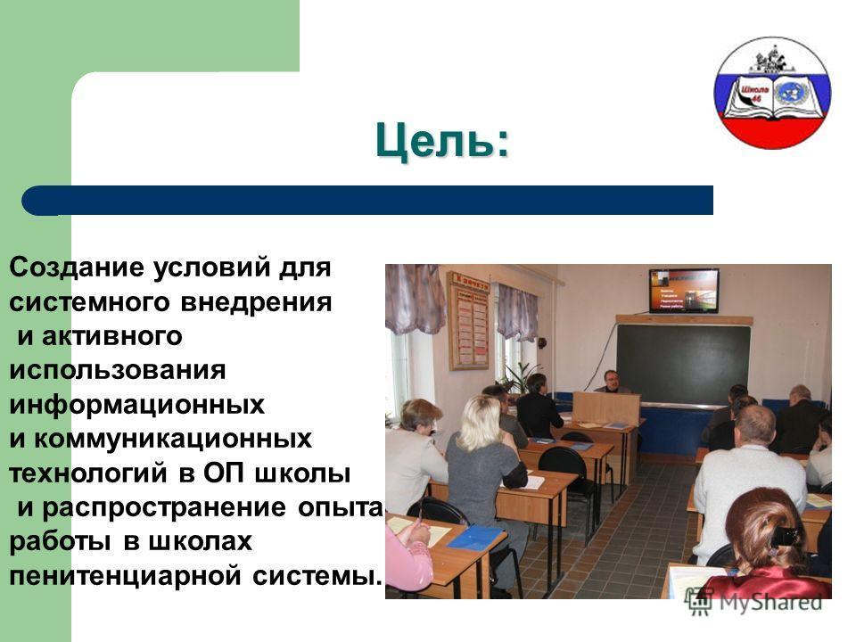 МОУ вечерняя (сменная) ОШ 4 Директор школы Никонов Игорь Андреевич