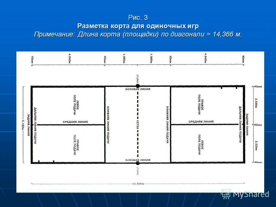 Рис. 3 Разметка корта для одиночных игр Примечание: Длина корта (площадки) по диагонали = 14,366 м.