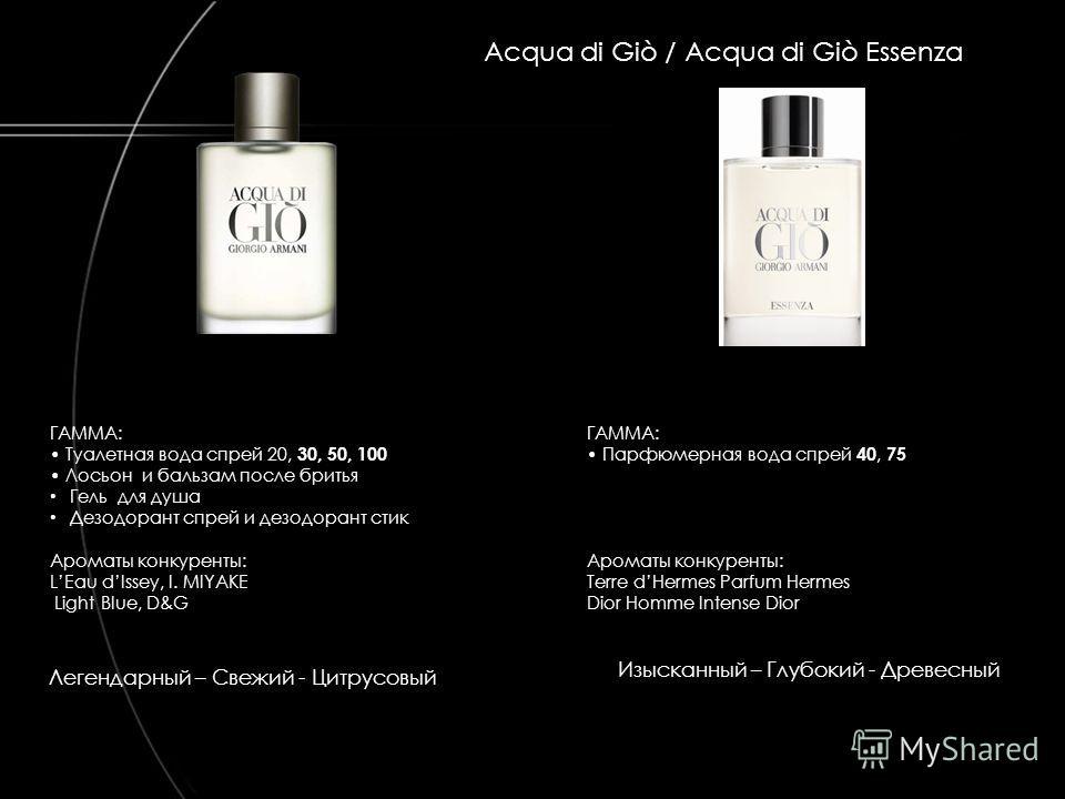 Нота – в парфюмерном искусстве таким простым термином обозначается компонент Acqua di Giò / Acqua di Giò Essenza ГАММА: Туалетная вода спрей 20, 30, 50, 100 Лосьон и бальзам после бритья Гель для душа Дезодорант спрей и дезодорант стик Ароматы конкур