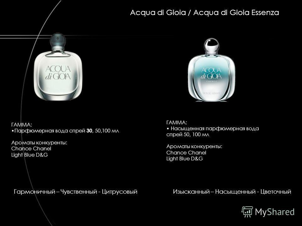 Нота – в парфюмерном искусстве таким простым термином обозначается компонент ГАММА: Парфюмерная вода спрей 30, 50,100 мл Ароматы конкуренты: Chance Chanel Light Blue D&G ГАММА: Насыщенная парфюмерная вода спрей 50, 100 мл Ароматы конкуренты: Chance C