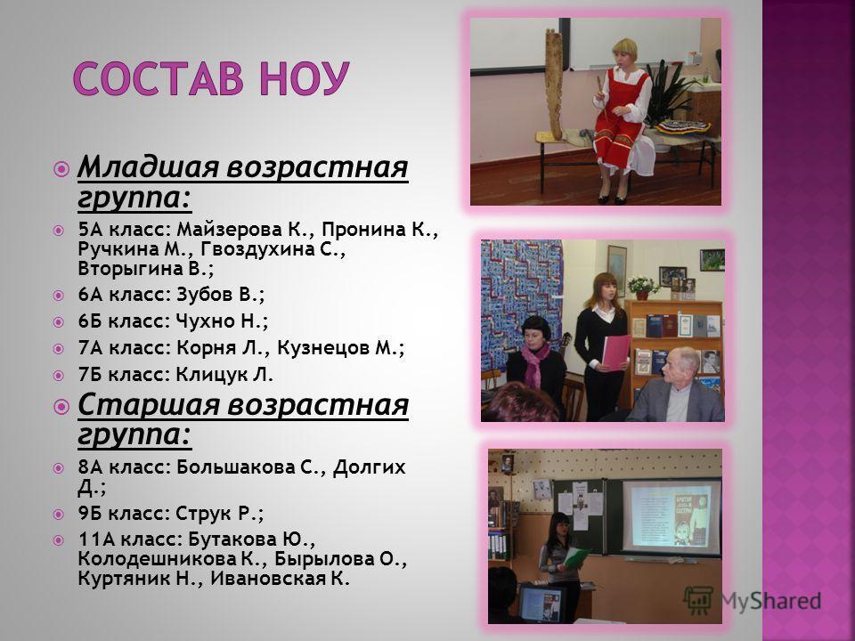 Младшая возрастная группа: 5А класс: Майзерова К., Пронина К., Ручкина М., Гвоздухина С., Вторыгина В.; 6А класс: Зубов В.; 6Б класс: Чухно Н.; 7А класс: Корня Л., Кузнецов М.; 7Б класс: Клицук Л. Старшая возрастная группа: 8А класс: Большакова С., Д
