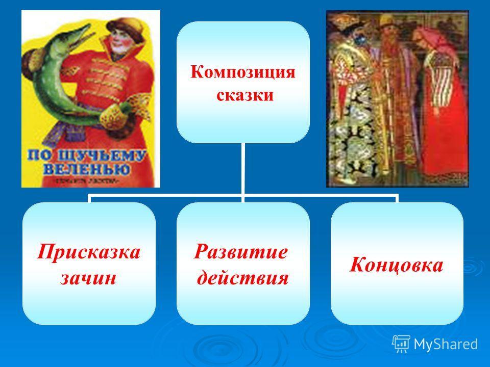Композиция сказки Присказка зачин Развитие действия Концовка