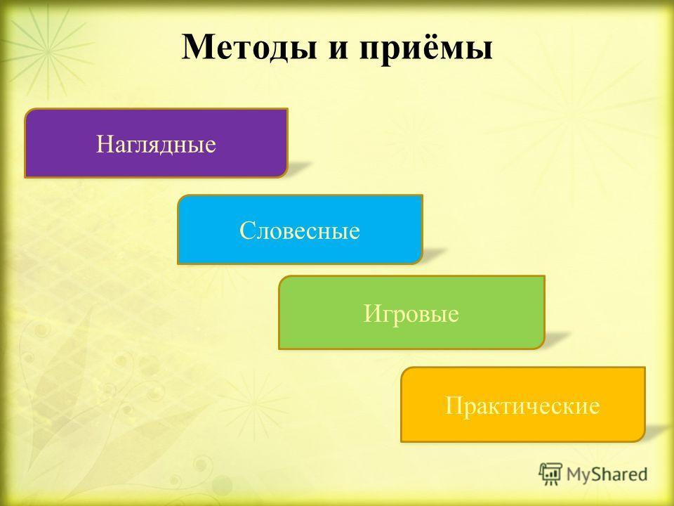 Средства реализации НОД Культурно- досуговая деятельность Игровая деятельность