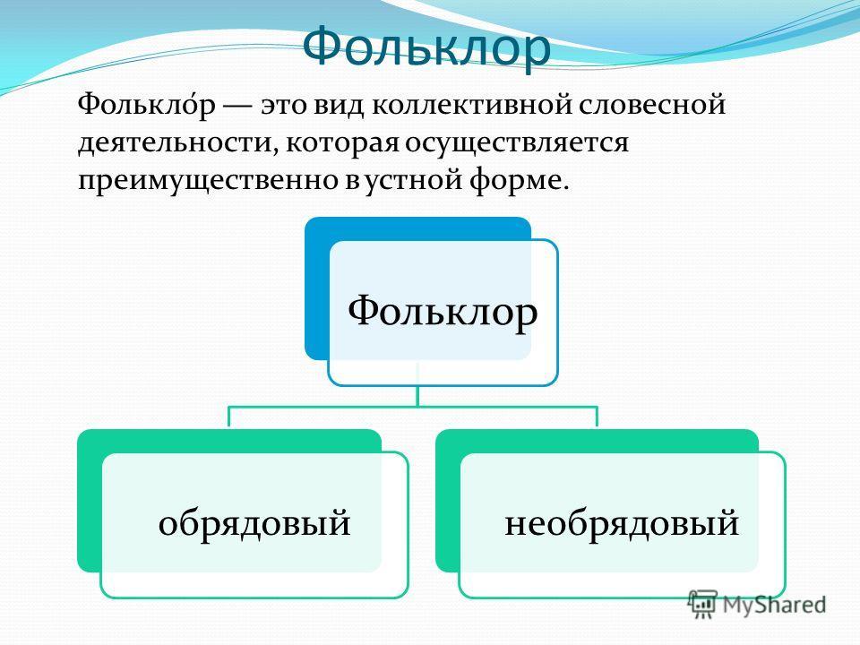 Фольклор Фолькло́р это вид коллективной словесной деятельности, которая осуществляется преимущественно в устной форме. Фольклор обрядовыйнеобрядовый