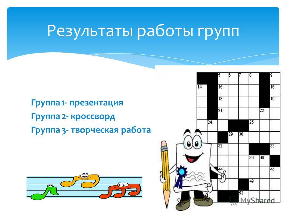 Группа 1- презентация Группа 2- кроссворд Группа 3- творческая работа Результаты работы групп