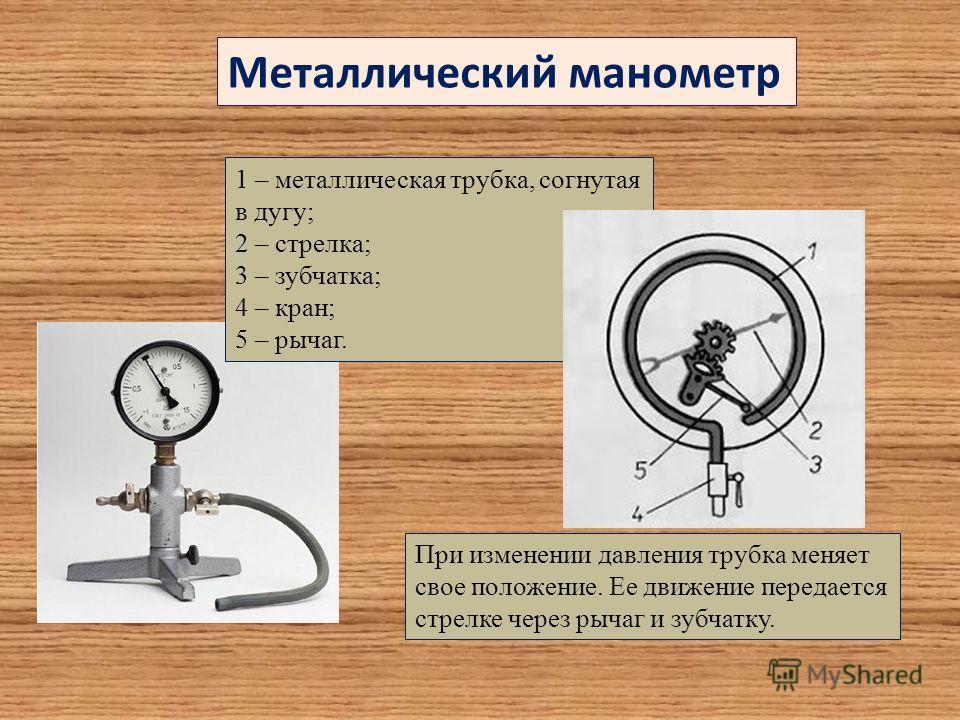 Металлический манометр 1 – металлическая трубка, согнутая в дугу; 2 – стрелка; 3 – зубчатка; 4 – кран; 5 – рычаг. При изменении давления трубка меняет свое положение. Ее движение передается стрелке через рычаг и зубчатку.