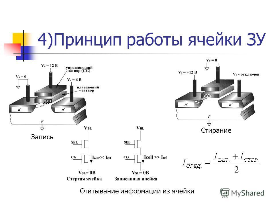 4)Принцип работы ячейки ЗУ Запись Стирание Считывание информации из ячейки